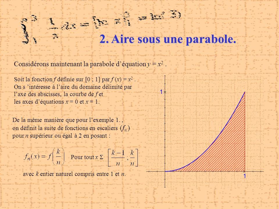 2. Aire sous une parabole. Considérons maintenant la parabole d'équation y = x2 . Soit la fonction f définie sur [0 ; 1] par f (x) = x2 .